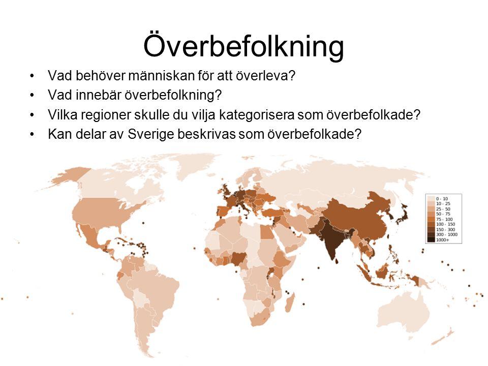 Överbefolkning Vad behöver människan för att överleva.