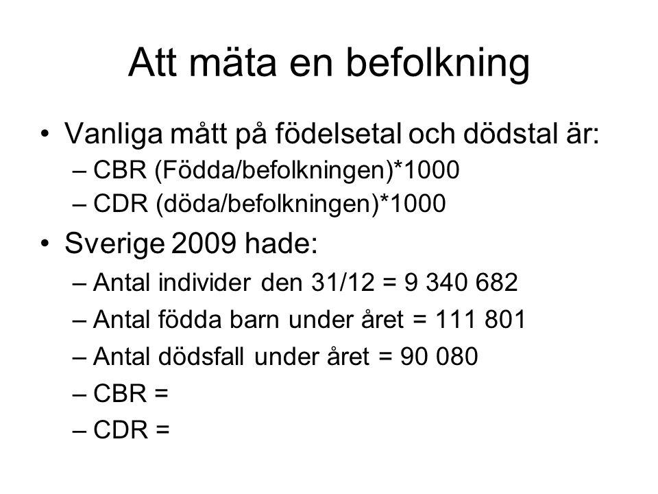 Att mäta en befolkning Vanliga mått på födelsetal och dödstal är: –CBR (Födda/befolkningen)*1000 –CDR (döda/befolkningen)*1000 Sverige 2009 hade: –Antal individer den 31/12 = 9 340 682 –Antal födda barn under året = 111 801 –Antal dödsfall under året = 90 080 –CBR = –CDR =