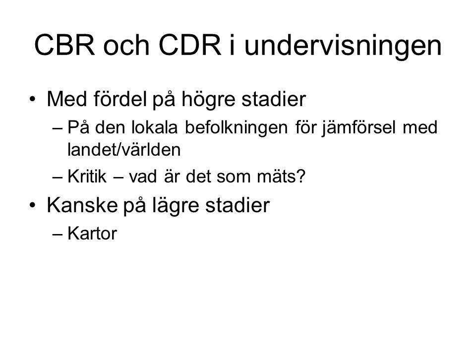 CBR och CDR i undervisningen Med fördel på högre stadier –På den lokala befolkningen för jämförsel med landet/världen –Kritik – vad är det som mäts.