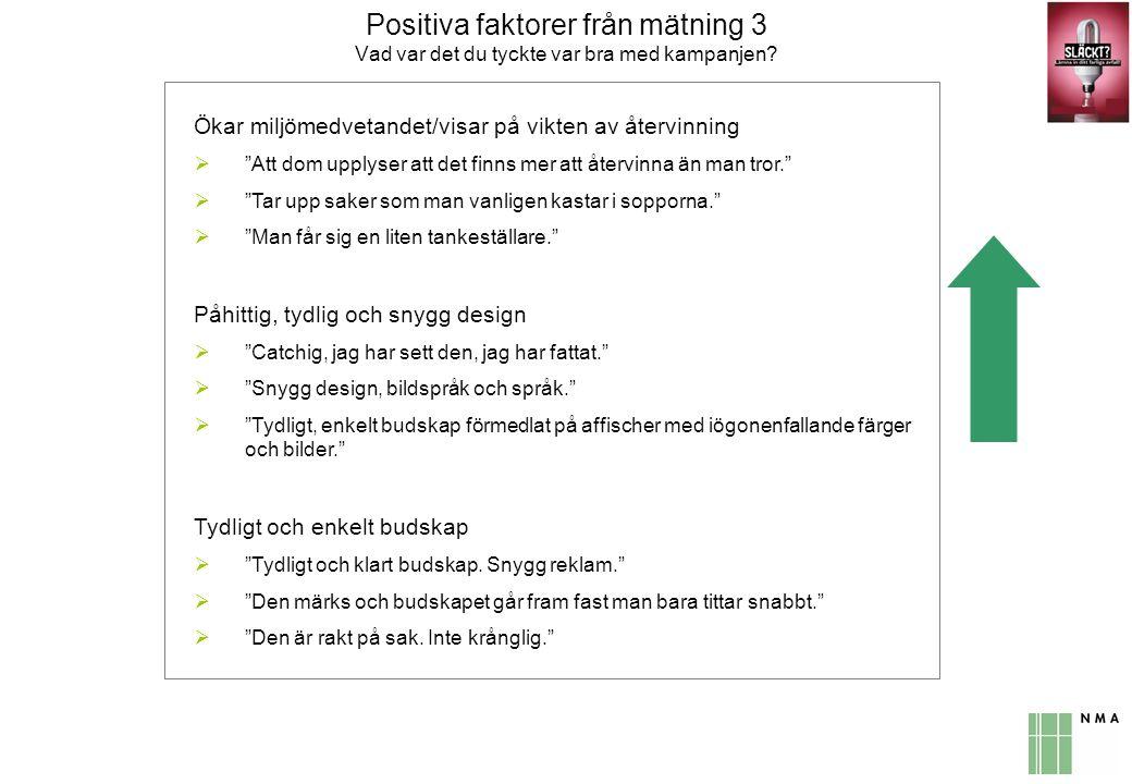 Positiva faktorer från mätning 3 Vad var det du tyckte var bra med kampanjen.