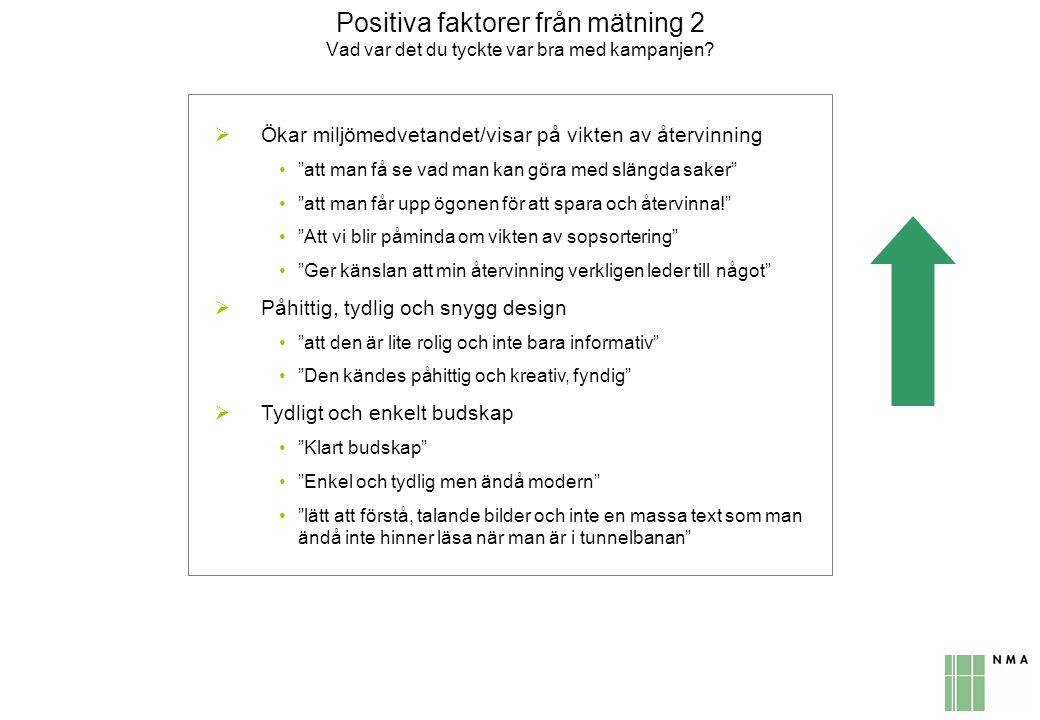 Positiva faktorer från mätning 2 Vad var det du tyckte var bra med kampanjen.