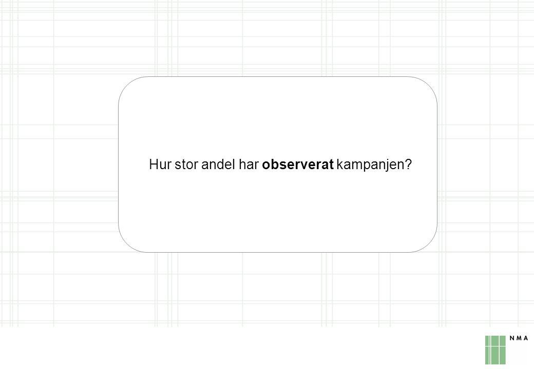Hur stor andel har observerat kampanjen?