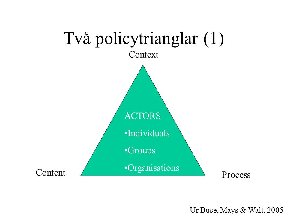 Två policytrianglar (1) Context Content Process Ur Buse, Mays & Walt, 2005 ACTORS Individuals Groups Organisations
