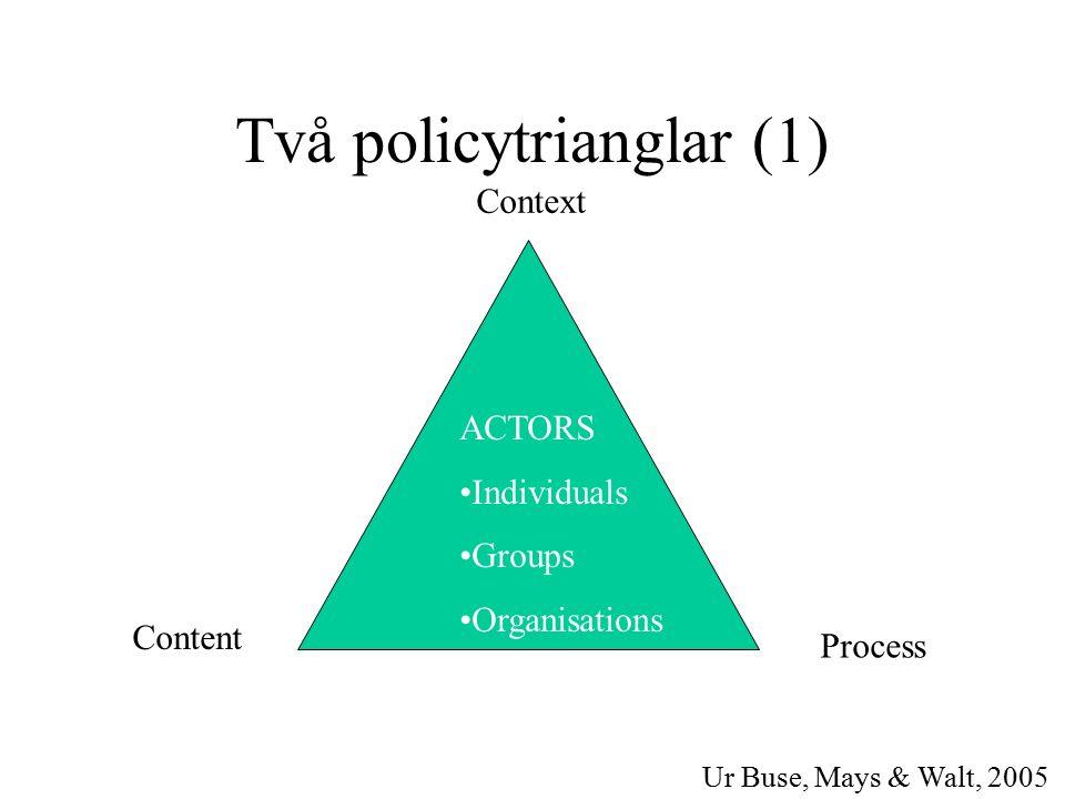 Två policytrianglar (1) Context Content Process Ur Buse, Mays & Walt, 2005 ACTORS Individuals Groups Organisations