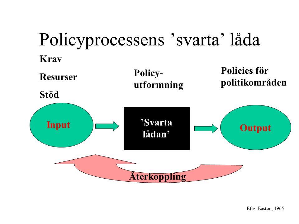 Policyprocessens 'svarta' låda Output 'Svarta lådan' Återkoppling Input Krav Resurser Stöd Policy- utformning Efter Easton, 1965 Policies för politiko