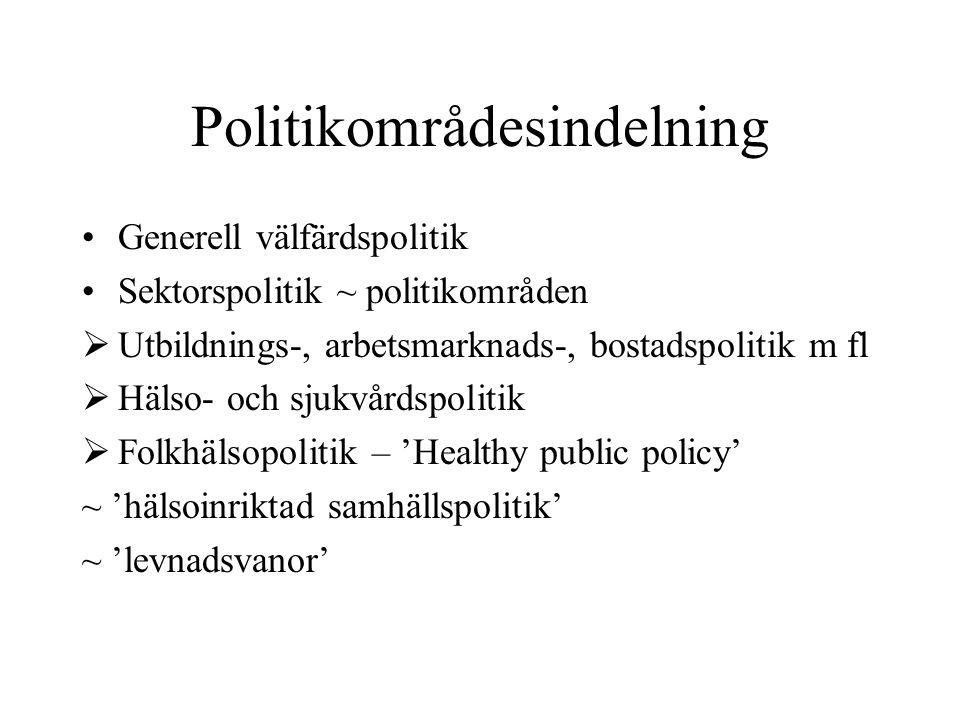 Politikområdesindelning Generell välfärdspolitik Sektorspolitik ~ politikområden  Utbildnings-, arbetsmarknads-, bostadspolitik m fl  Hälso- och sju