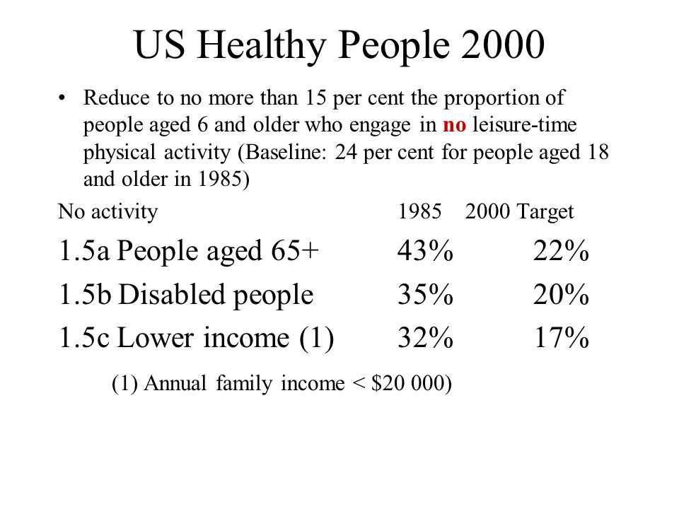 US Healthy People 2000 Reduce to no more than 15 per cent the proportion of people aged 6 and older who engage in no leisure-time physical activity (B