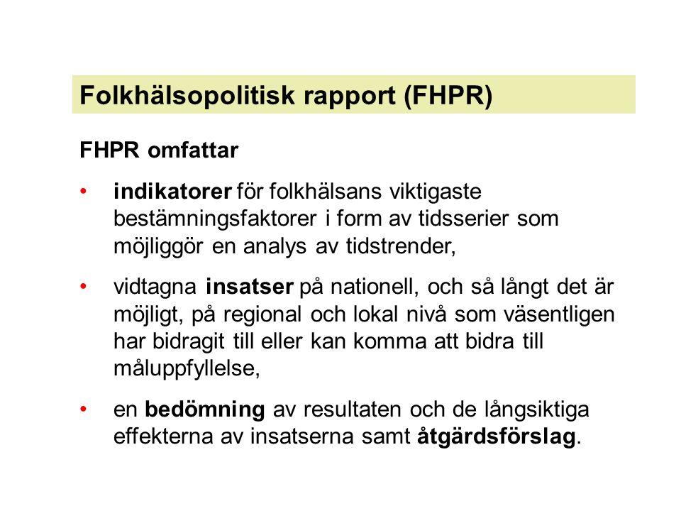 Folkhälsopolitisk rapport (FHPR) FHPR omfattar indikatorer för folkhälsans viktigaste bestämningsfaktorer i form av tidsserier som möjliggör en analys