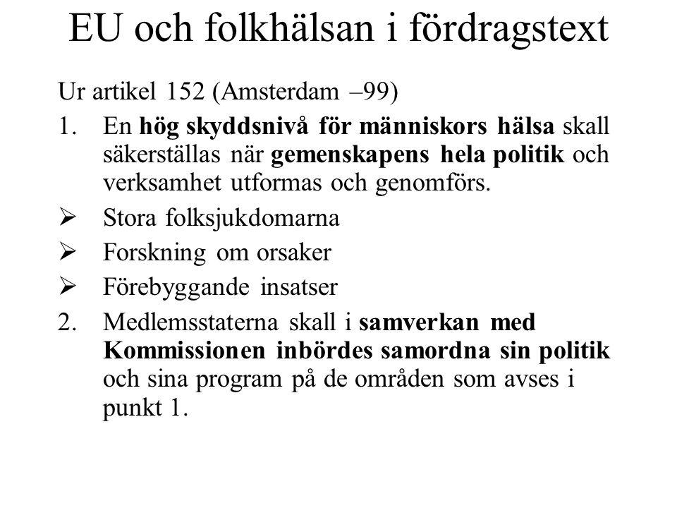 EU och folkhälsan i fördragstext Ur artikel 152 (Amsterdam –99) 1.En hög skyddsnivå för människors hälsa skall säkerställas när gemenskapens hela poli