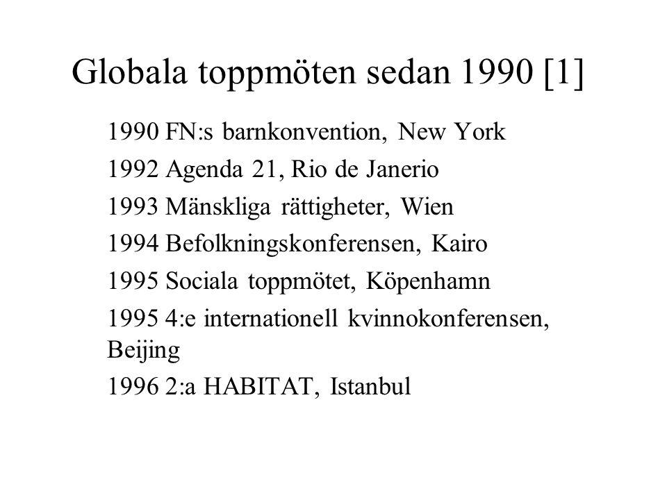 Globala toppmöten sedan 1990 [1] 1990 FN:s barnkonvention, New York 1992 Agenda 21, Rio de Janerio 1993 Mänskliga rättigheter, Wien 1994 Befolkningsko
