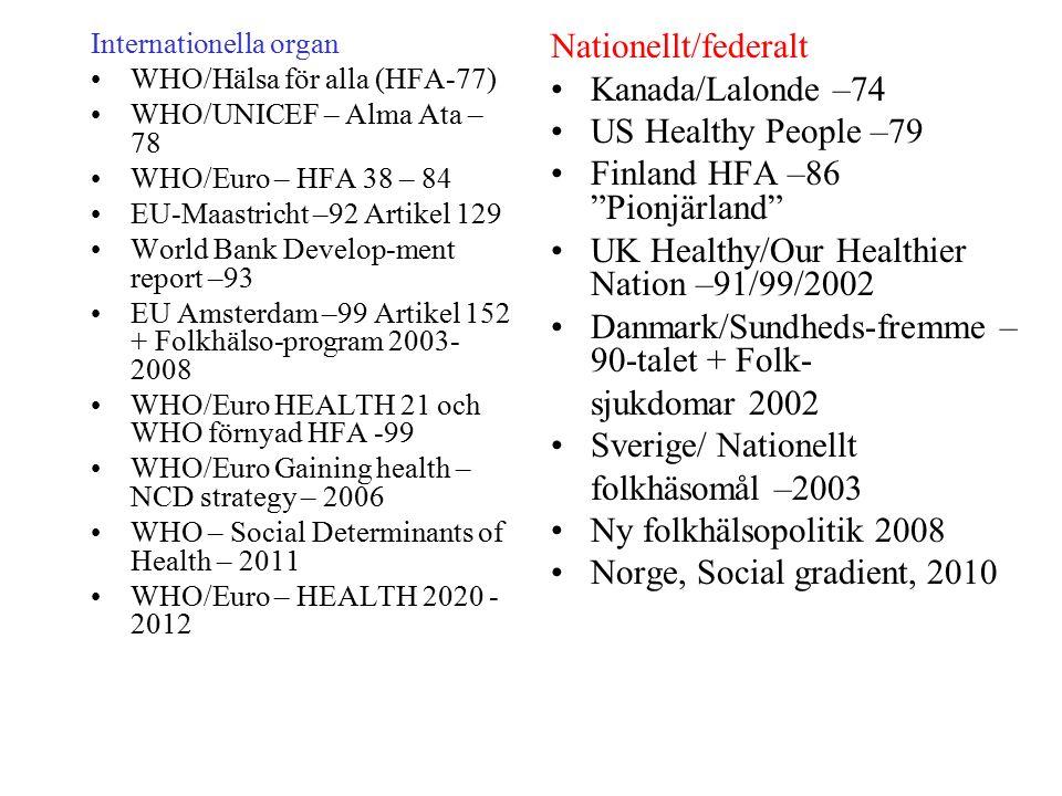 Internationella organ WHO/Hälsa för alla (HFA-77) WHO/UNICEF – Alma Ata – 78 WHO/Euro – HFA 38 – 84 EU-Maastricht –92 Artikel 129 World Bank Develop-m