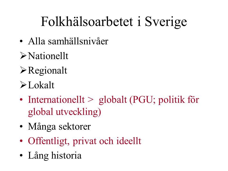Folkhälsoarbetet i Sverige Alla samhällsnivåer  Nationellt  Regionalt  Lokalt Internationellt > globalt (PGU; politik för global utveckling) Många