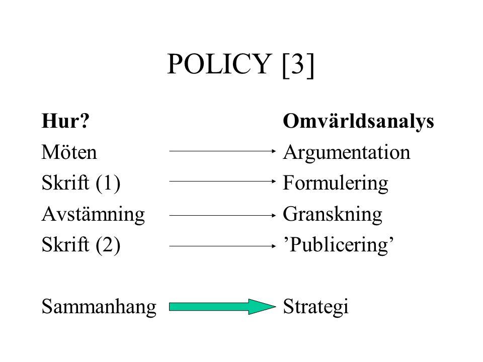 POLICY [3] Hur?Omvärldsanalys MötenArgumentation Skrift (1)Formulering AvstämningGranskning Skrift (2)'Publicering' SammanhangStrategi