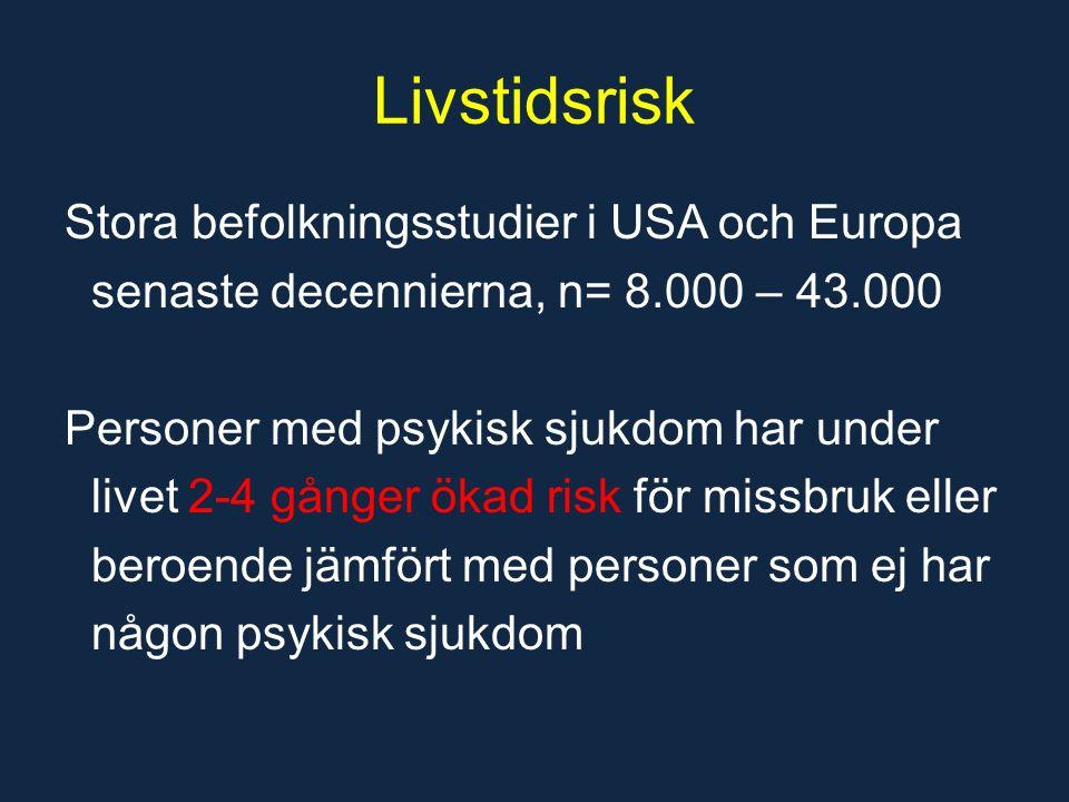 Livstidsrisk Stora befolkningsstudier i USA och Europa senaste decennierna, n= 8.000 – 43.000 Personer med psykisk sjukdom har under livet 2-4 gånger ökad risk för missbruk eller beroende jämfört med personer som ej har någon psykisk sjukdom