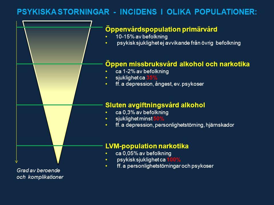 Grad av beroende och komplikationer Öppenvårdspopulation primärvård 10-15% av befolkning psykisk sjuklighet ej avvikande från övrig befolkning Öppen missbruksvård alkohol och narkotika ca 1-2% av befolkning sjuklighet ca 35% ff.