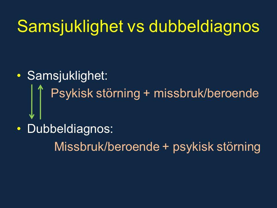 Samsjuklighet vs dubbeldiagnos Samsjuklighet: Psykisk störning + missbruk/beroende Dubbeldiagnos: Missbruk/beroende + psykisk störning