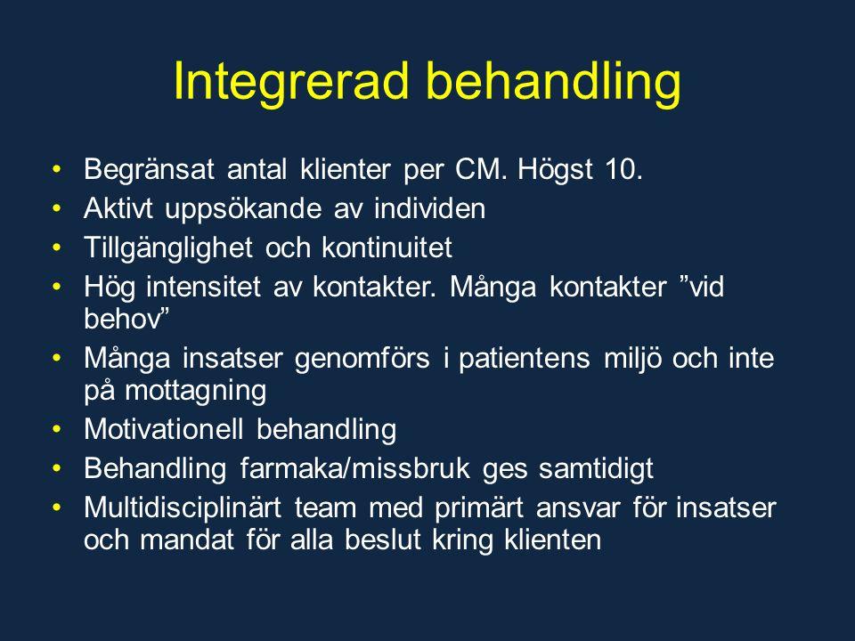 Integrerad behandling Begränsat antal klienter per CM.