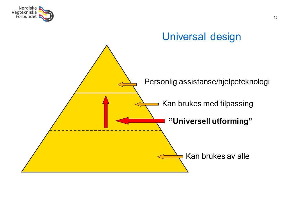 """12 Universal design Personlig assistanse/hjelpeteknologi Kan brukes med tilpassing Kan brukes av alle """"Universell utforming"""""""