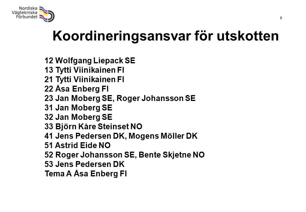 6 Koordineringsansvar för utskotten 12 Wolfgang Liepack SE 13 Tytti Viinikainen FI 21 Tytti Viinikainen FI 22 Åsa Enberg FI 23 Jan Moberg SE, Roger Jo