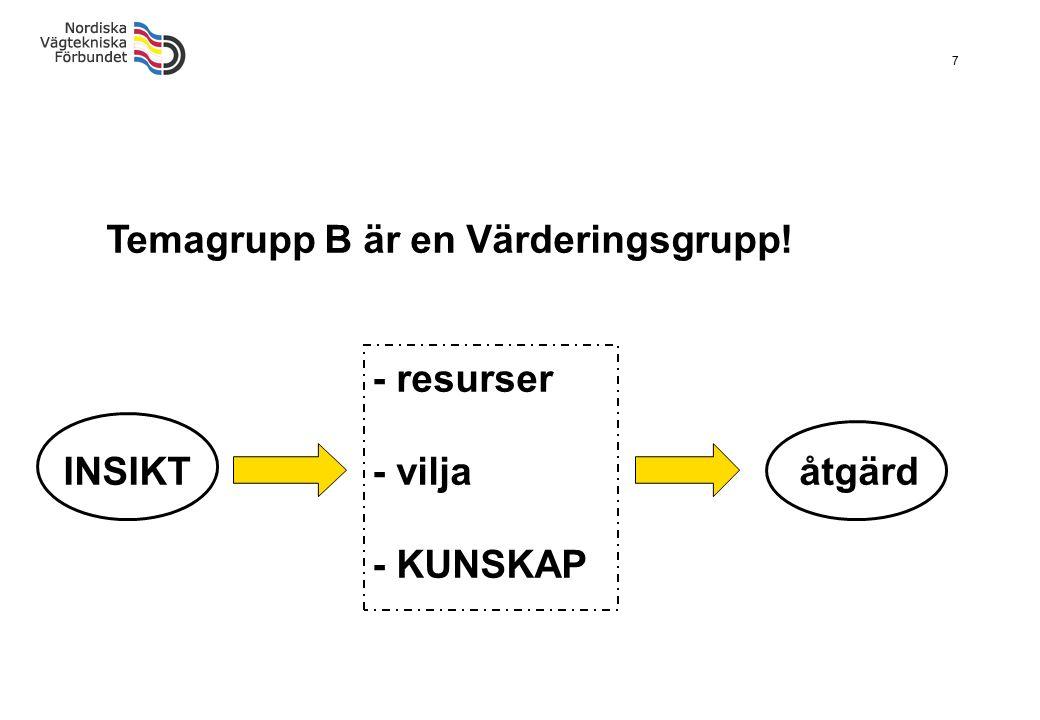 7 Temagrupp B är en Värderingsgrupp! - resurser INSIKT - vilja åtgärd - KUNSKAP