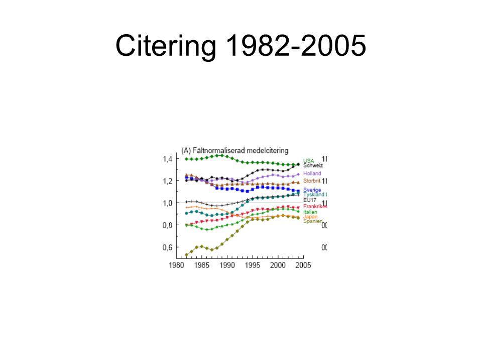 Citering 1982-2005