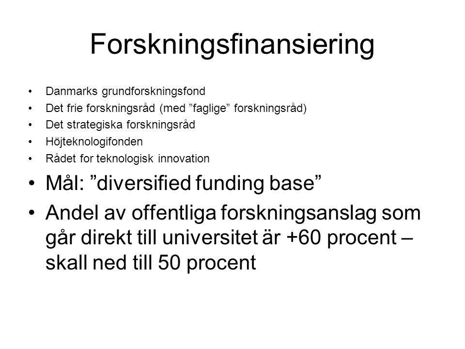 Forskningsfinansiering Danmarks grundforskningsfond Det frie forskningsråd (med faglige forskningsråd) Det strategiska forskningsråd Höjteknologifonden Rådet for teknologisk innovation Mål: diversified funding base Andel av offentliga forskningsanslag som går direkt till universitet är +60 procent – skall ned till 50 procent