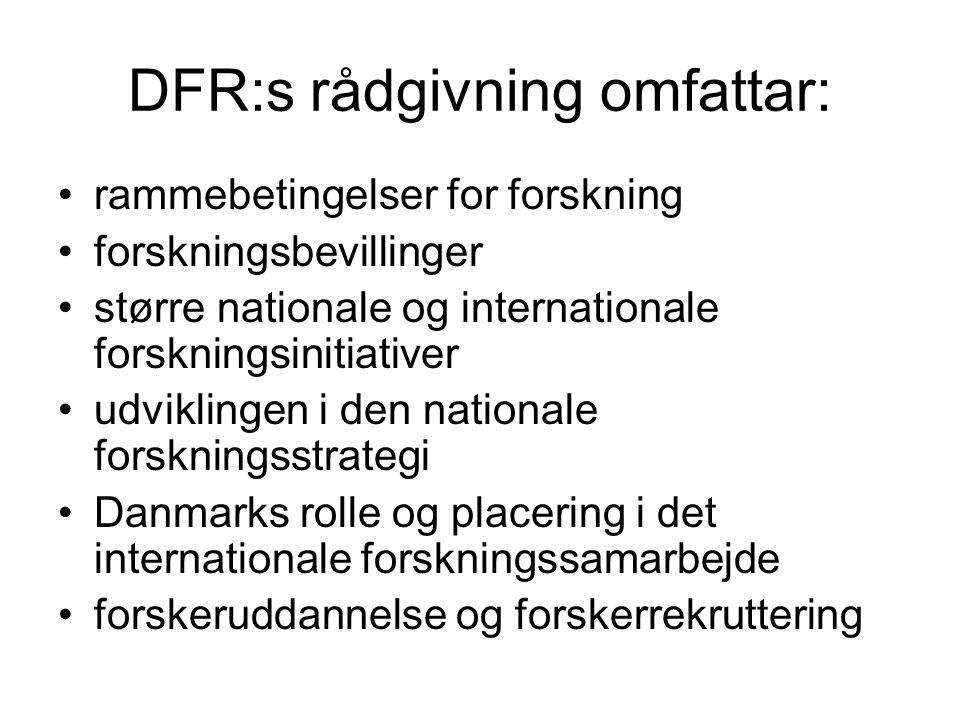 DFR:s rådgivning omfattar: rammebetingelser for forskning forskningsbevillinger større nationale og internationale forskningsinitiativer udviklingen i den nationale forskningsstrategi Danmarks rolle og placering i det internationale forskningssamarbejde forskeruddannelse og forskerrekruttering