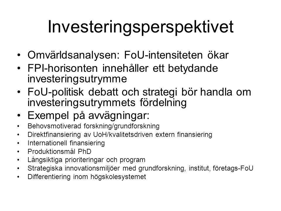 Investeringsperspektivet Omvärldsanalysen: FoU-intensiteten ökar FPI-horisonten innehåller ett betydande investeringsutrymme FoU-politisk debatt och strategi bör handla om investeringsutrymmets fördelning Exempel på avvägningar: Behovsmotiverad forskning/grundforskning Direktfinansiering av UoH/kvalitetsdriven extern finansiering Internationell finansiering Produktionsmål PhD Långsiktiga prioriteringar och program Strategiska innovationsmiljöer med grundforskning, institut, företags-FoU Differentiering inom högskolesystemet