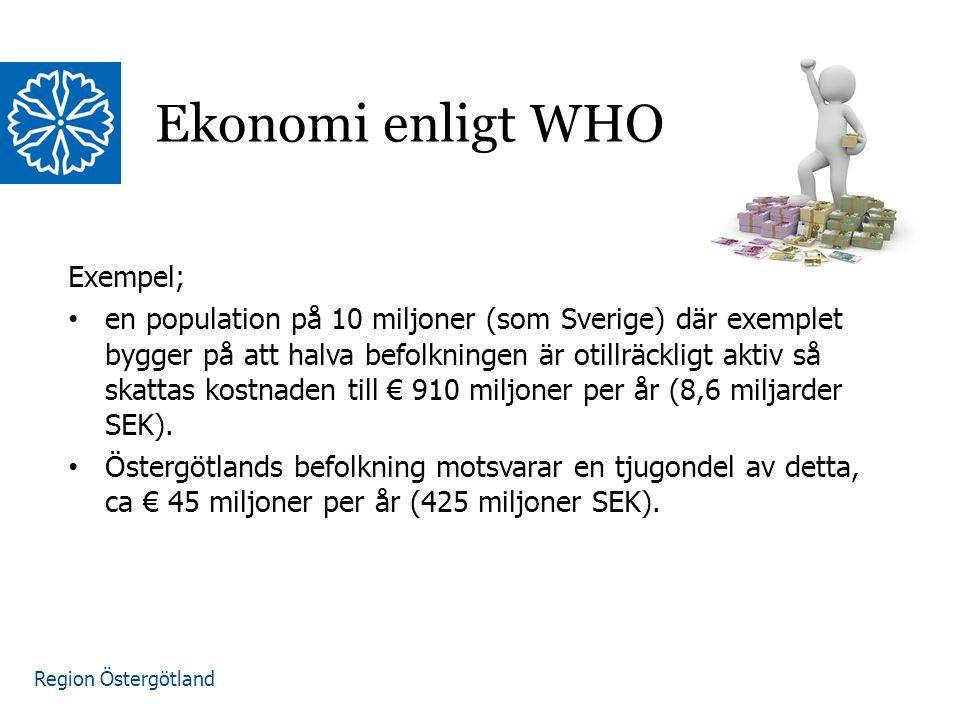 Region Östergötland Exempel; en population på 10 miljoner (som Sverige) där exemplet bygger på att halva befolkningen är otillräckligt aktiv så skattas kostnaden till € 910 miljoner per år (8,6 miljarder SEK).