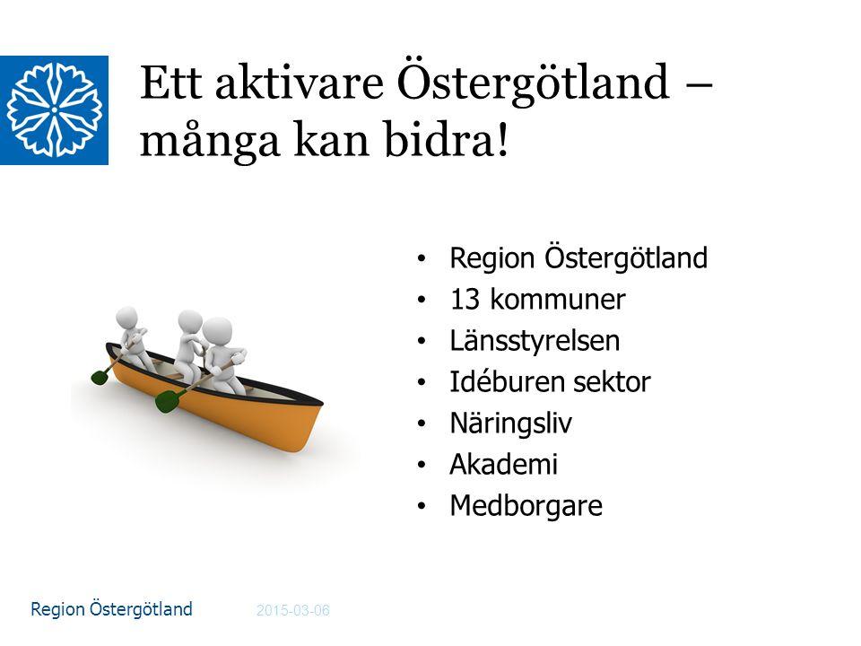Region Östergötland Insatser bör riktas till både samhälle och individ Insatser måste samordnas på olika nivåer och ske i samverkan mellan offentlig, privat och idéburen sektor Genomförandet av insatser bör beakta lokala förhållanden och bygga på befolkningens delaktighet Insatserna måste vara långsiktiga Resurser måste ställas till förfogande för implementering Utvärdering och uppföljning måste fortlöpande integreras i arbetet Erfarenheter 2001