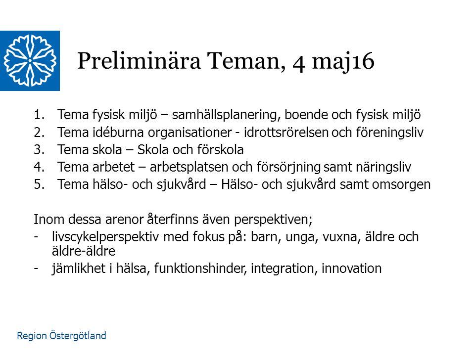 Region Östergötland 1.Tema fysisk miljö – samhällsplanering, boende och fysisk miljö 2.Tema idéburna organisationer - idrottsrörelsen och föreningsliv 3.Tema skola – Skola och förskola 4.Tema arbetet – arbetsplatsen och försörjning samt näringsliv 5.Tema hälso- och sjukvård – Hälso- och sjukvård samt omsorgen Inom dessa arenor återfinns även perspektiven; -livscykelperspektiv med fokus på: barn, unga, vuxna, äldre och äldre-äldre -jämlikhet i hälsa, funktionshinder, integration, innovation Preliminära Teman, 4 maj16