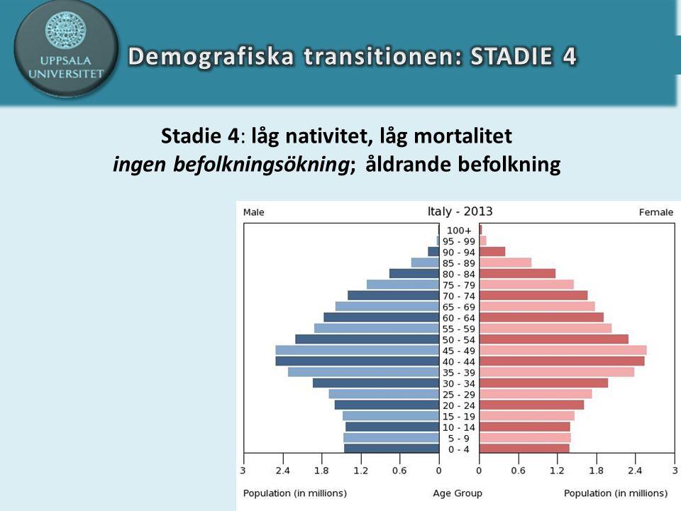 Stadie 4: låg nativitet, låg mortalitet ingen befolkningsökning; åldrande befolkning