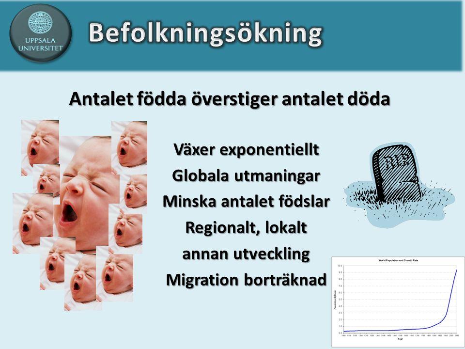 Antalet födda överstiger antalet döda Växer exponentiellt Globala utmaningar Minska antalet födslar Regionalt, lokalt annan utveckling Migration borträknad