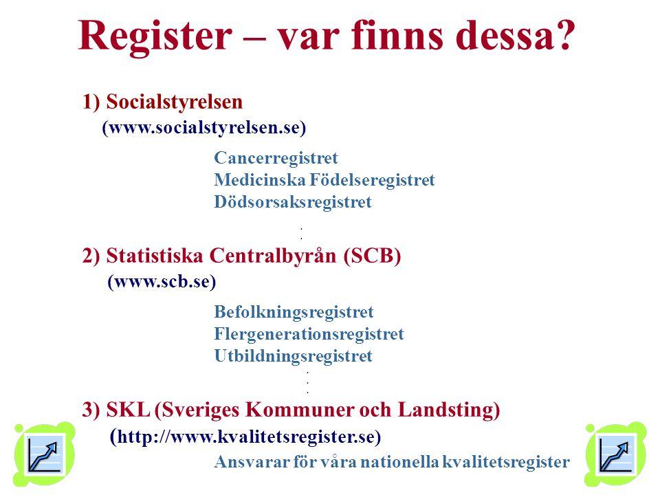 Register – var finns dessa.