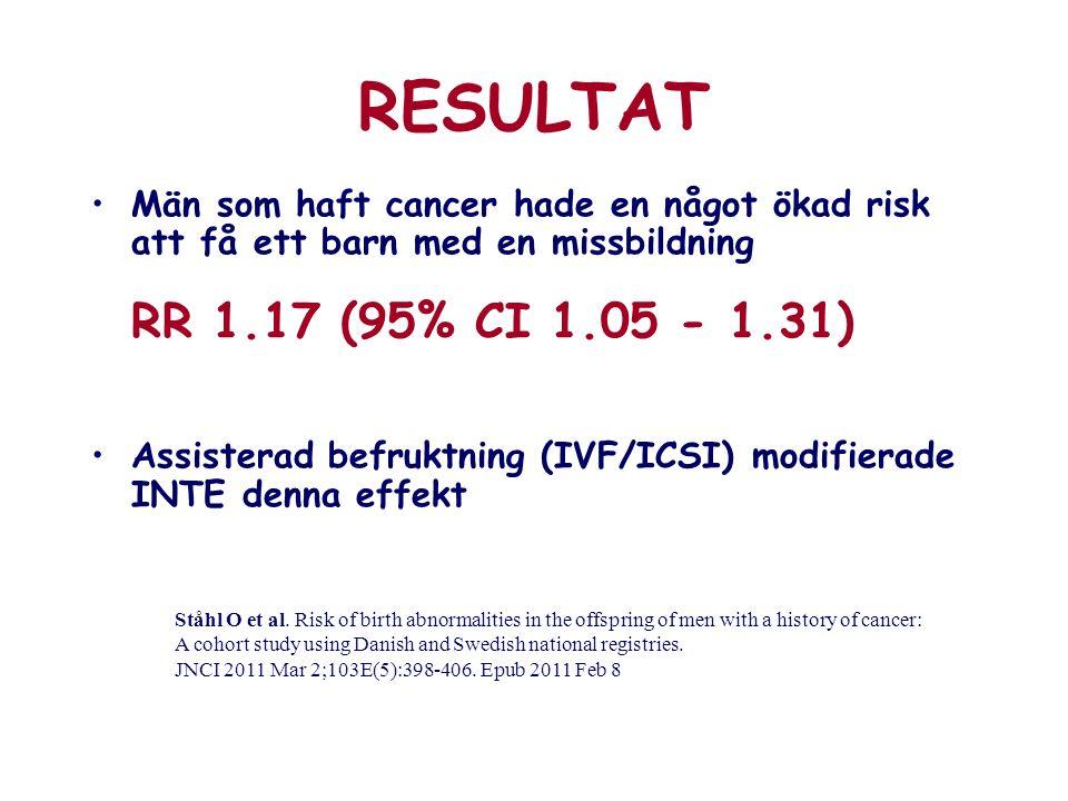 RESULTAT Män som haft cancer hade en något ökad risk att få ett barn med en missbildning RR 1.17 (95% CI 1.05 - 1.31) Assisterad befruktning (IVF/ICSI) modifierade INTE denna effekt Ståhl O et al.