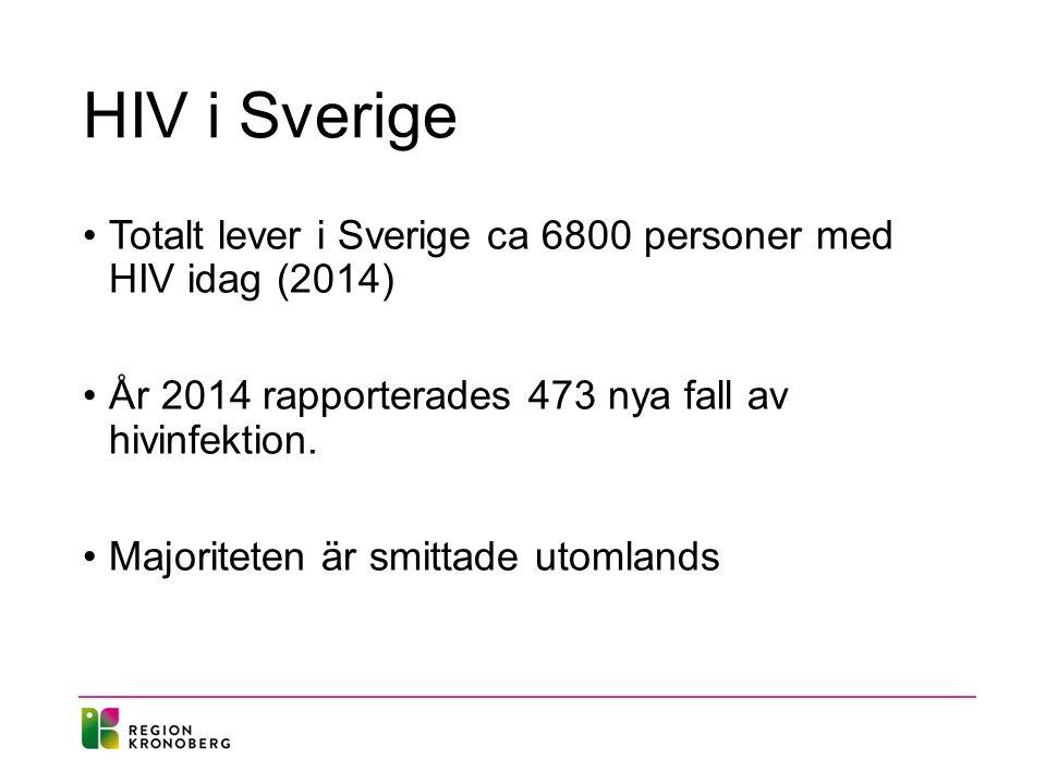 HIV i Sverige Totalt lever i Sverige ca 6800 personer med HIV idag (2014) År 2014 rapporterades 473 nya fall av hivinfektion.