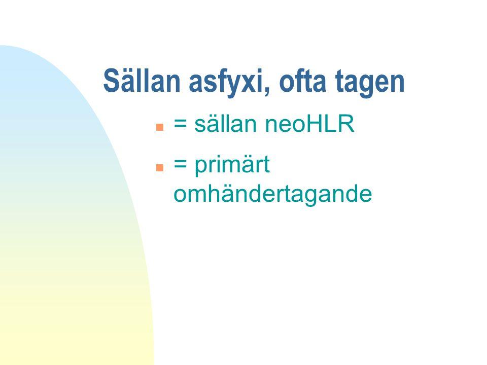 Sällan asfyxi, ofta tagen n = sällan neoHLR n = primärt omhändertagande