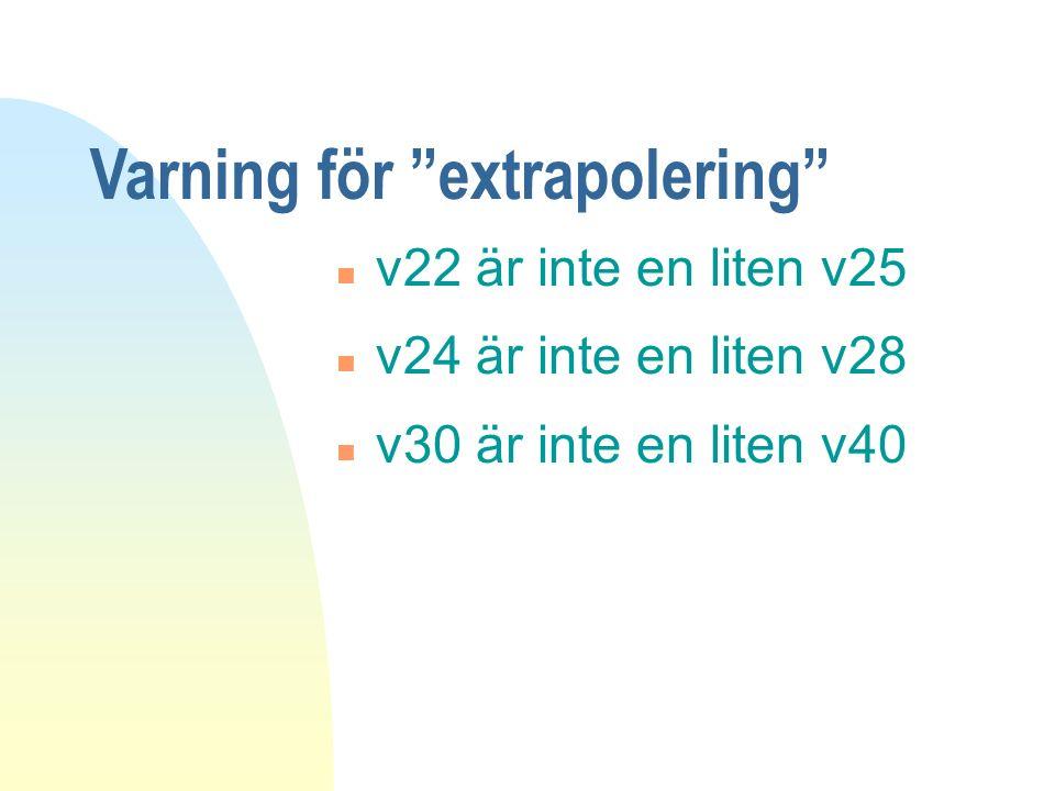 Varning för extrapolering n v22 är inte en liten v25 n v24 är inte en liten v28 n v30 är inte en liten v40