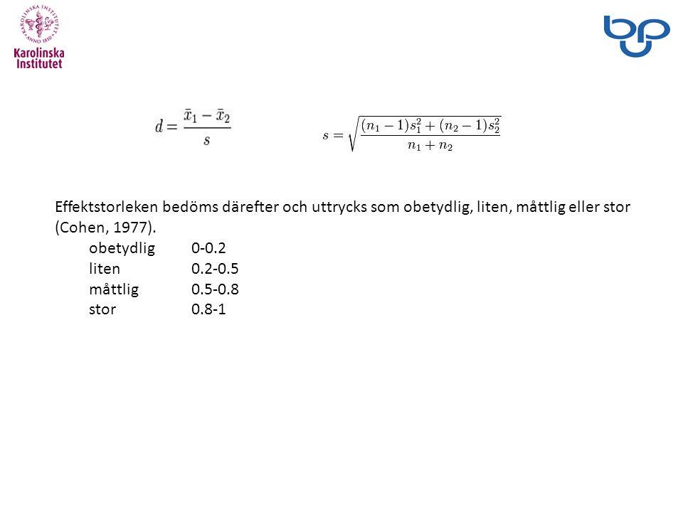 Effektstorleken bedöms därefter och uttrycks som obetydlig, liten, måttlig eller stor (Cohen, 1977). obetydlig 0-0.2 liten 0.2-0.5 måttlig 0.5-0.8 sto