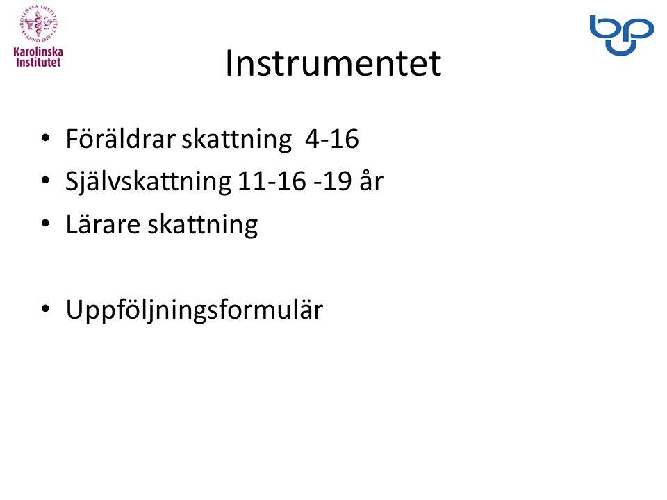 Instrumentet Föräldrar skattning 4-16 Självskattning 11-16 -19 år Lärare skattning Uppföljningsformulär