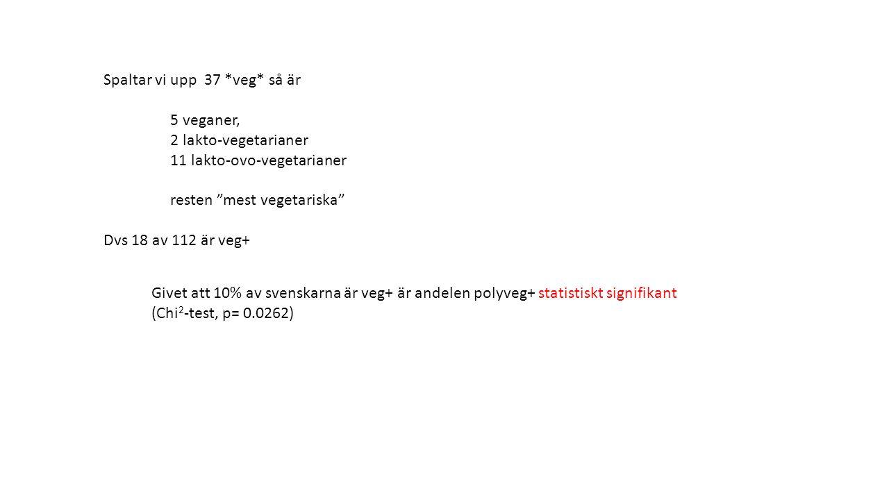 Spaltar vi upp 37 *veg* så är 5 veganer, 2 lakto-vegetarianer 11 lakto-ovo-vegetarianer resten mest vegetariska Dvs 18 av 112 är veg+ Givet att 10% av svenskarna är veg+ är andelen polyveg+ statistiskt signifikant (Chi 2 -test, p= 0.0262)