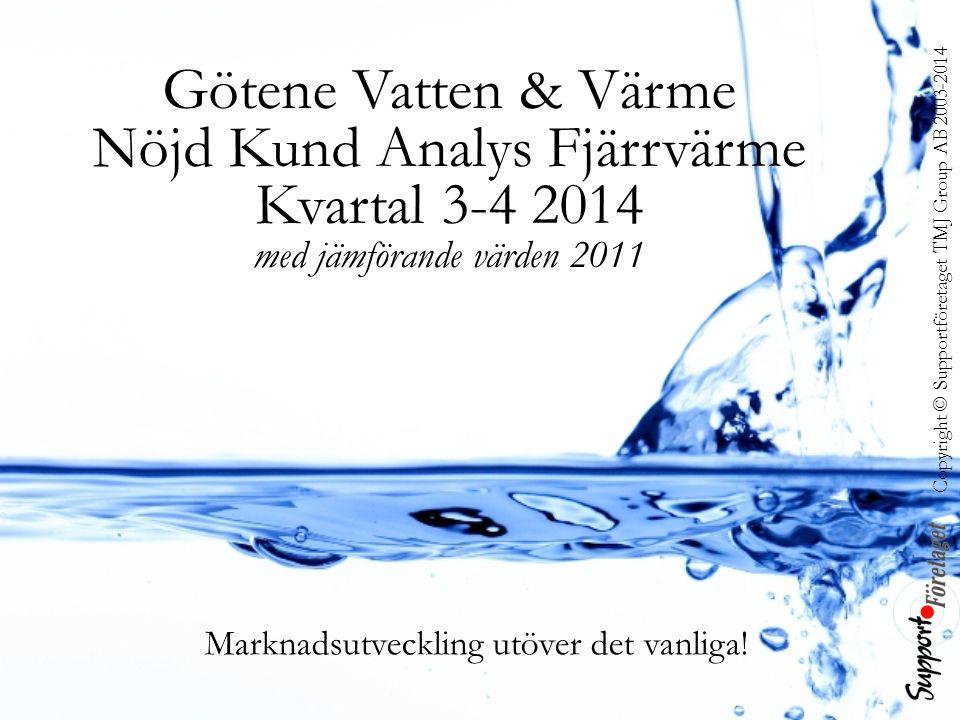 Götene Vatten & Värme Nöjd Kund Analys Fjärrvärme Kvartal 3-4 2014 med jämförande värden 2011 Copyright © Supportföretaget TMJ Group AB 2003-2014 Mark