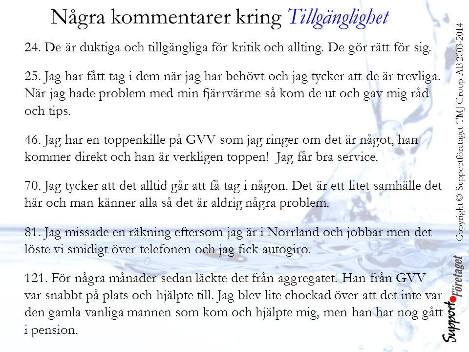 Copyright © Supportföretaget TMJ Group AB 2003-2014 Några kommentarer kring Tillgänglighet 24.