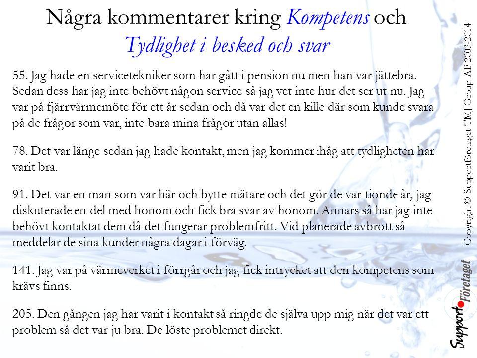 Copyright © Supportföretaget TMJ Group AB 2003-2014 Några kommentarer kring Kompetens och Tydlighet i besked och svar 55.