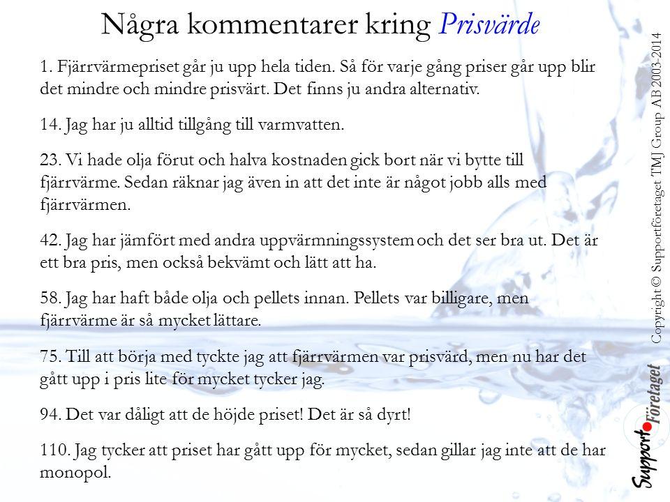 Copyright © Supportföretaget TMJ Group AB 2003-2014 Några kommentarer kring Prisvärde 1.