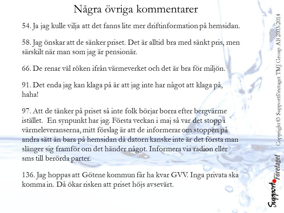 Copyright © Supportföretaget TMJ Group AB 2003-2014 Några övriga kommentarer 54.