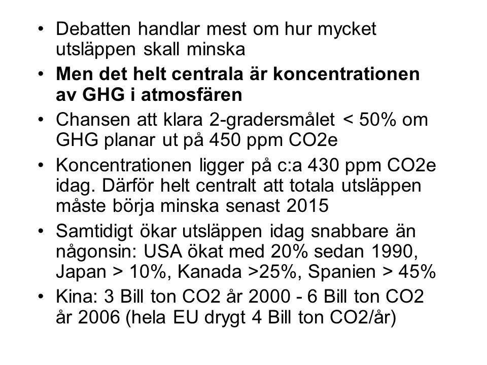 Debatten handlar mest om hur mycket utsläppen skall minska Men det helt centrala är koncentrationen av GHG i atmosfären Chansen att klara 2-gradersmålet < 50% om GHG planar ut på 450 ppm CO2e Koncentrationen ligger på c:a 430 ppm CO2e idag.