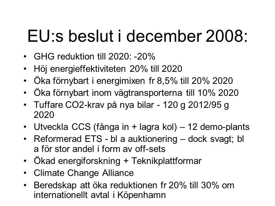 EU:s beslut i december 2008: GHG reduktion till 2020: -20% Höj energieffektiviteten 20% till 2020 Öka förnybart i energimixen fr 8,5% till 20% 2020 Öka förnybart inom vägtransporterna till 10% 2020 Tuffare CO2-krav på nya bilar - 120 g 2012/95 g 2020 Utveckla CCS (fånga in + lagra kol) – 12 demo-plants Reformerad ETS - bl a auktionering – dock svagt; bl a för stor andel i form av off-sets Ökad energiforskning + Teknikplattformar Climate Change Alliance Beredskap att öka reduktionen fr 20% till 30% om internationellt avtal i Köpenhamn