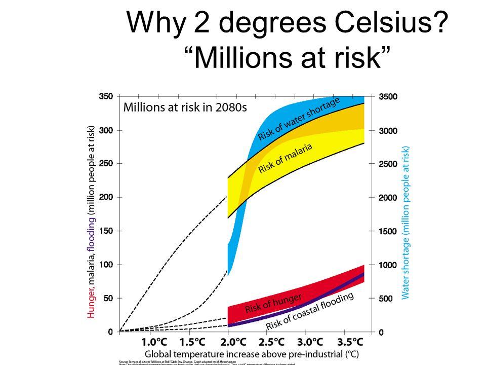 Klimatforskning = att läsa historien och datamodellering.