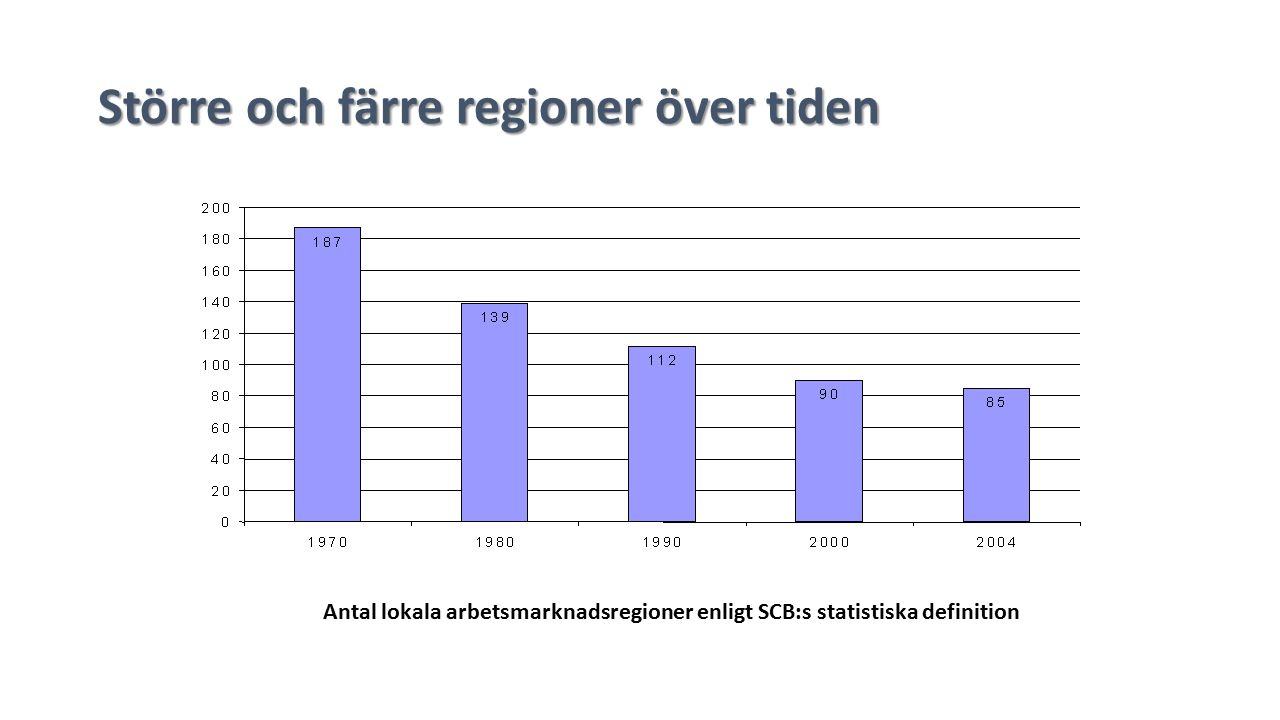 Större och färre regioner över tiden Antal lokala arbetsmarknadsregioner enligt SCB:s statistiska definition
